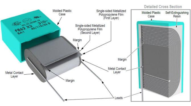 Condensatori F862 X2 Kemet | Apice