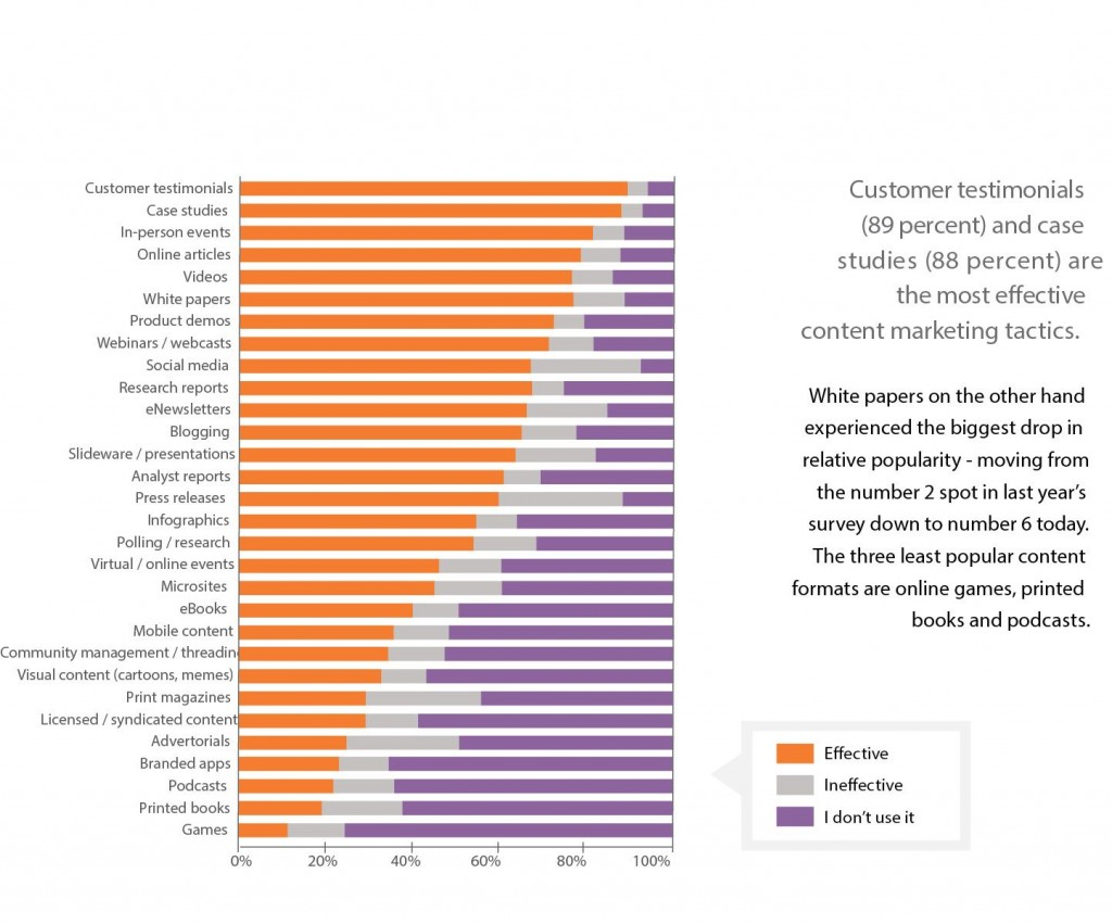 Referenze clienti nel B2B