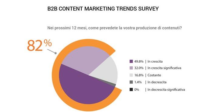 Referenze clienti, tattica vincente nel B2B