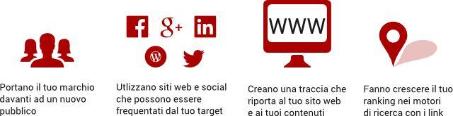 Contenuti off-site | Italiandirectory