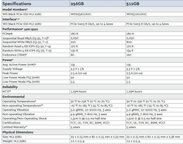 WD Balck SSD PCIe