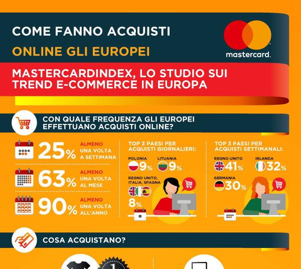 Infografica Masterindex Mastercard