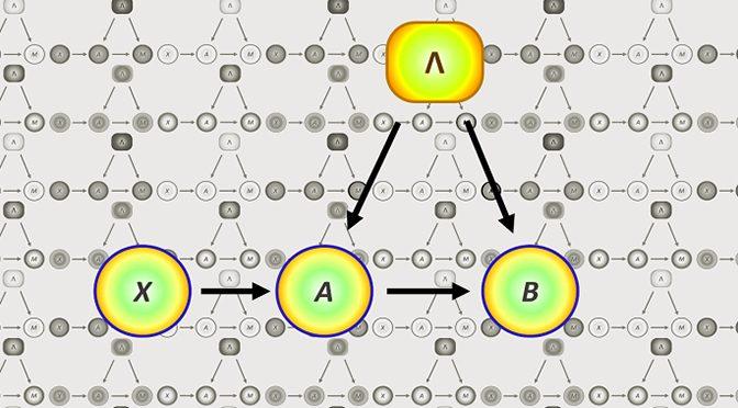 Rapporto causa-effetto: quando la meccanica quantistica scombina gli schemi