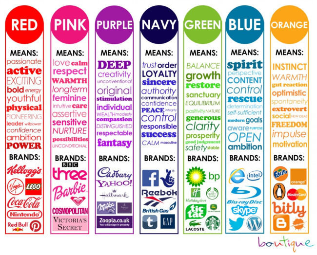 Psicologia del colore nel marketing