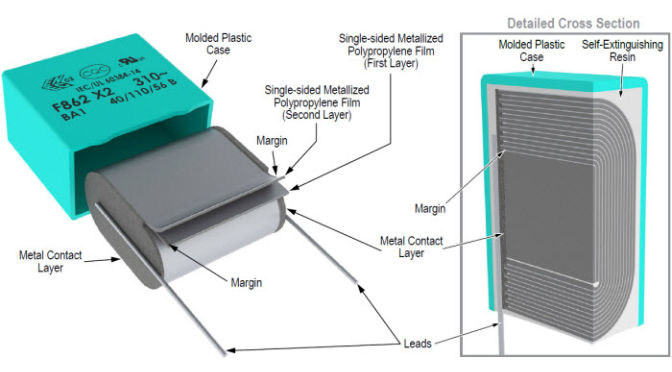 Condensatori F862 X2 by Kemet