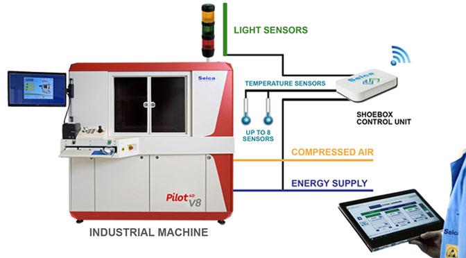 Monitoraggio industriale by Seica